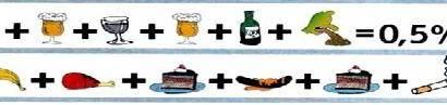 Ресорпција алкохола у организму